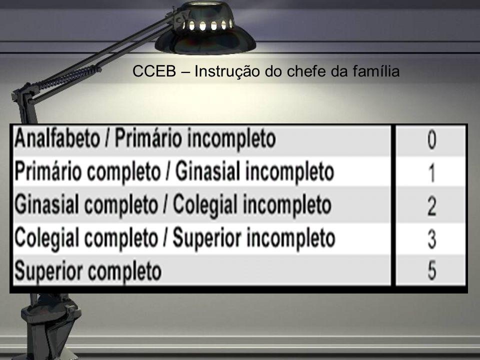 CCEB – Cortes do critério