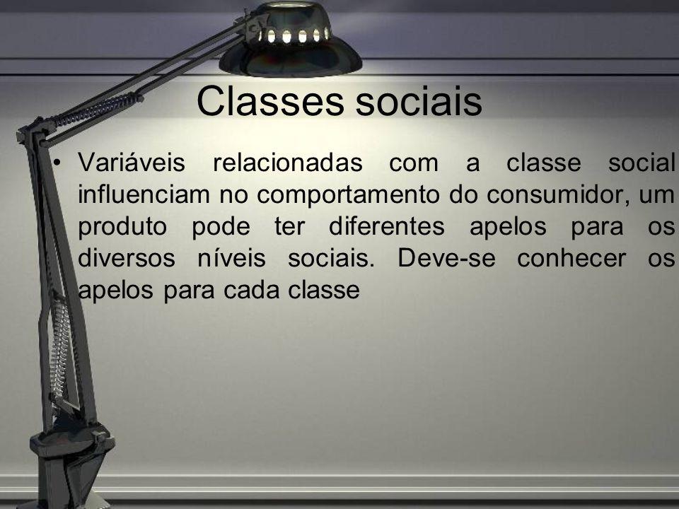 Para medir uma classe social A ) Warner –Primeiro método de medição das classes sociais; –Combinação de profissão, fonte de renda, tipo de habitação e zona de residência.