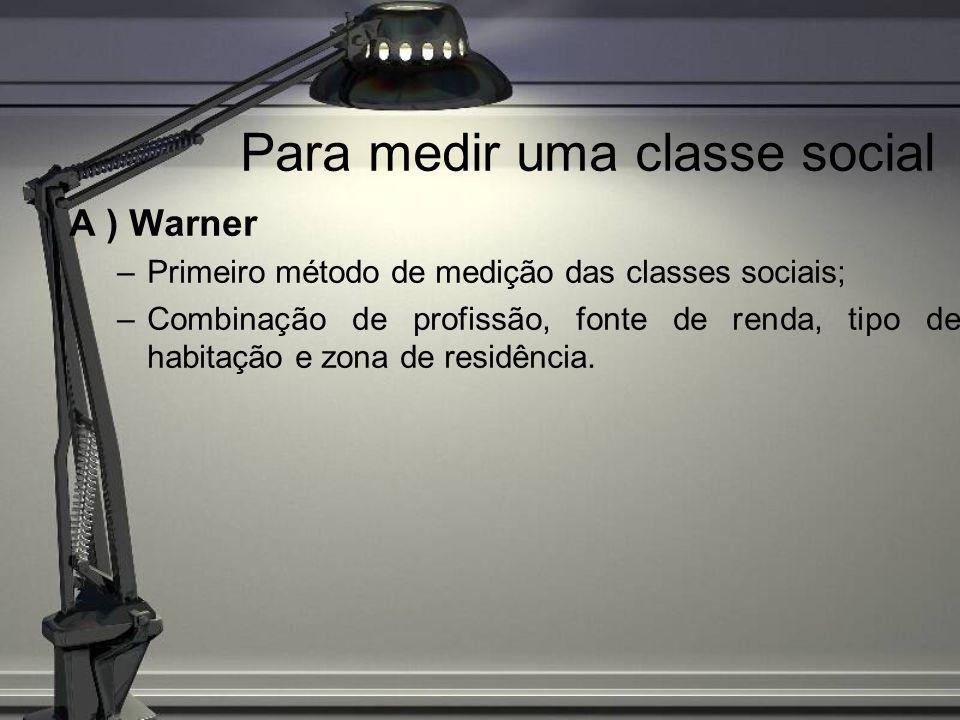 Classificação Warner Alta inferior (novos ricos) –Famílias com riqueza de primeira geração.