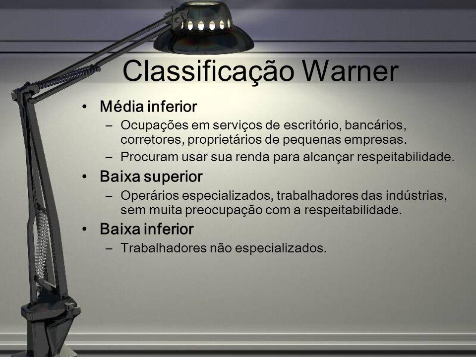 Critério ABA Resulta da soma de pontos obtidos: –itens de posse –instrução do chefe de família, Critério de Classificação Econômica Brasil