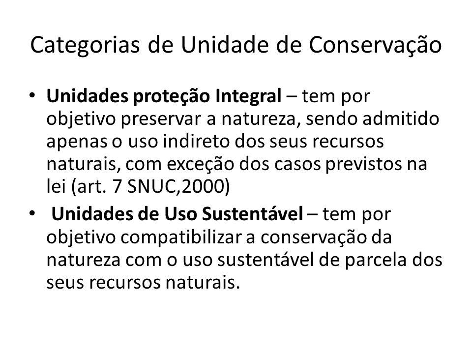 O grupo das Unidades de Proteção Integral I - Estação Ecológica; II - Reserva Biológica; III - Parque Nacional; IV - Monumento Natural; V - Refúgio de Vida Silvestre.