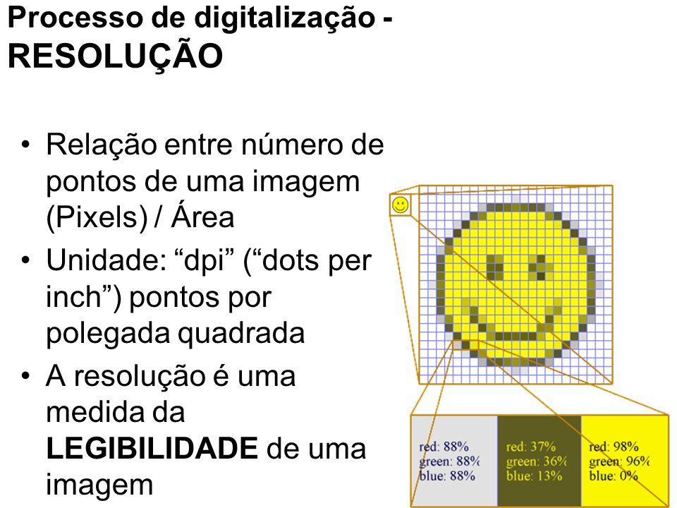 Processo de digitalização - RESOLUÇÃO Relação entre número de pontos de uma imagem (Pixels) / Área Unidade: dpi (dots per inch) pontos por polegada qu