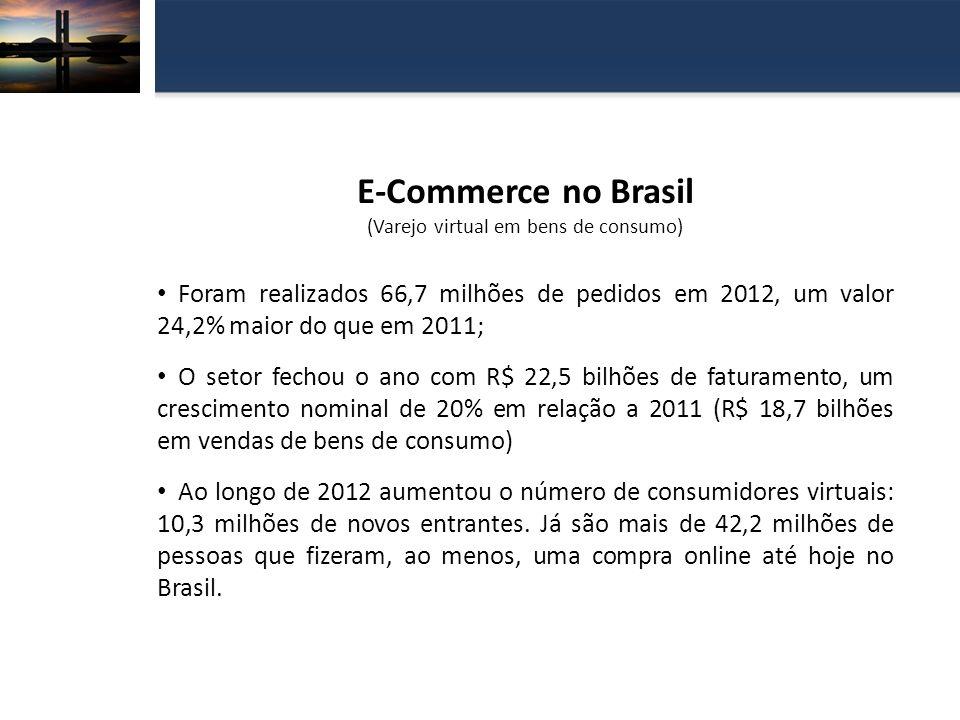 Os Grandes Números da Internet no Brazil Indicadores 20082009201020112012 Internautas no Brasil em milhões de usuários 55,9 1 67,973,9 2 78,583,4 Domínios Registrados no Brasil em milhões de registros 1,531,942,31 3 2,652,79 Computador no Domicílio % da população 28%36%39%55%n/a Internet no Domicílio % da população 20%27%31%38%n/a Banda Larga no domicílio % da população com internet 58,0%66,0%68,0% n/a Tempo médio de acesso em horas navegadas/mês 22:5044:4045:3248:04n/a
