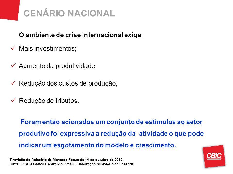 CENÁRIO NACIONAL *Previsão do Relatório de Mercado Focus de 14 de outubro de 2012.