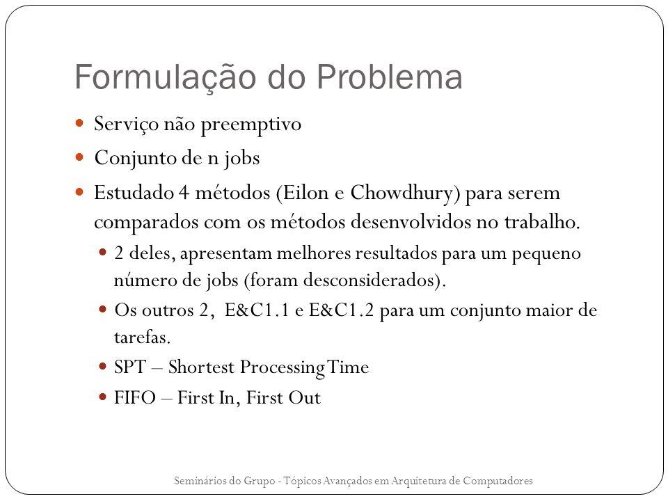 Formulação do Problema Serviço não preemptivo Conjunto de n jobs Estudado 4 métodos (Eilon e Chowdhury) para serem comparados com os métodos desenvolv