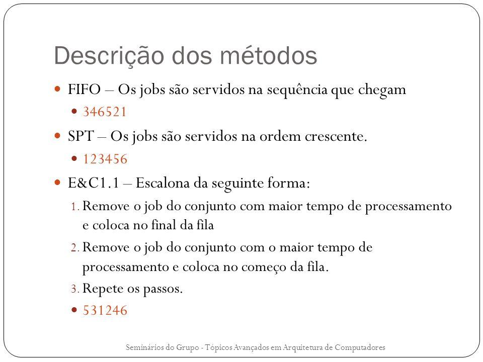 Descrição dos métodos FIFO – Os jobs são servidos na sequência que chegam 346521 SPT – Os jobs são servidos na ordem crescente. 123456 E&C1.1 – Escalo