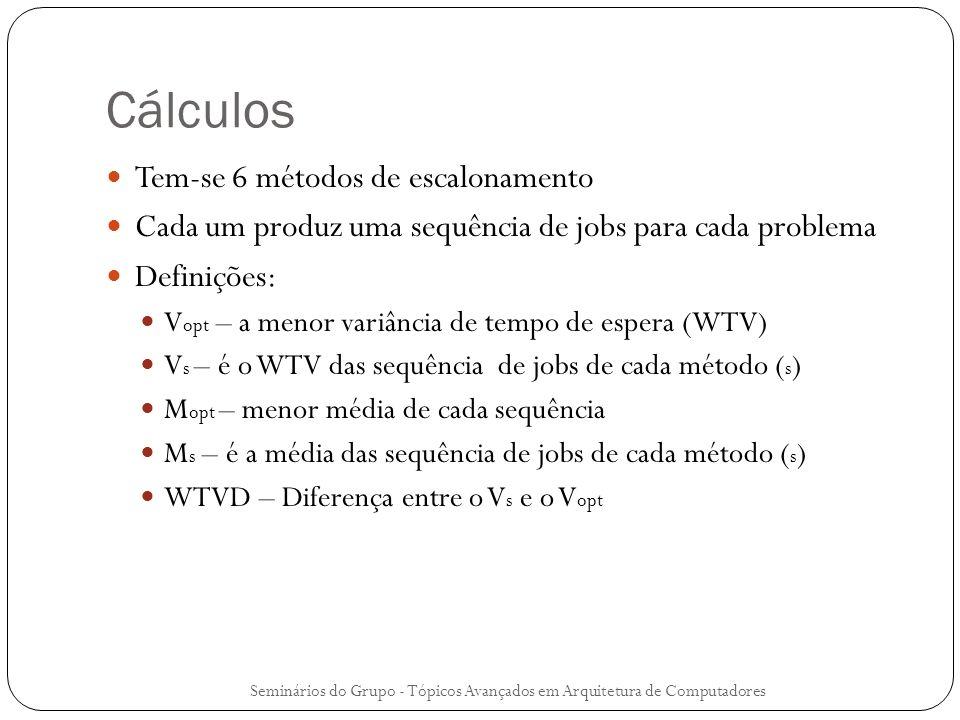 Cálculos Tem-se 6 métodos de escalonamento Cada um produz uma sequência de jobs para cada problema Definições: V opt – a menor variância de tempo de e