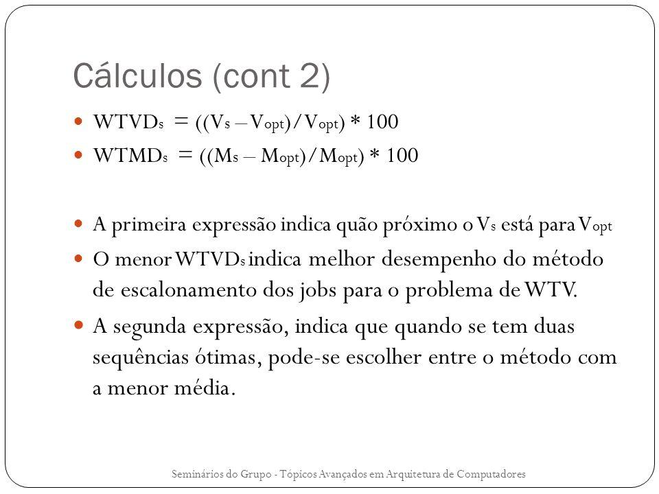 Cálculos (cont 2) WTVD s = ((V s – V opt )/V opt ) * 100 WTMD s = ((M s – M opt )/M opt ) * 100 A primeira expressão indica quão próximo o V s está pa