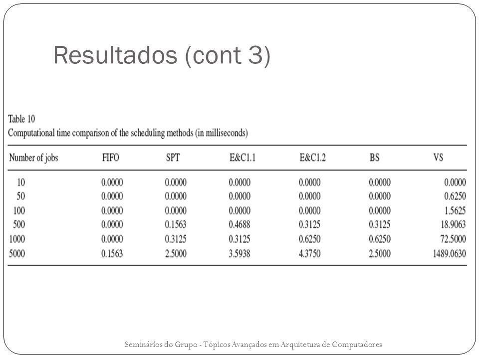 Resultados (cont 3) Seminários do Grupo - Tópicos Avançados em Arquitetura de Computadores