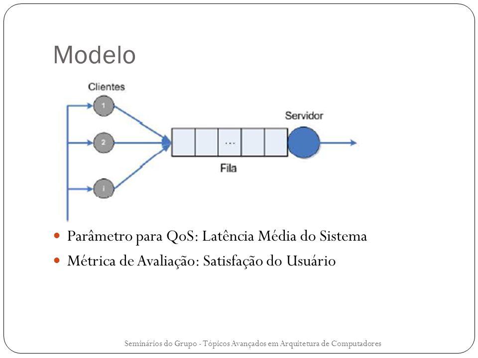 Modelo Parâmetro para QoS: Latência Média do Sistema Métrica de Avaliação: Satisfação do Usuário Seminários do Grupo - Tópicos Avançados em Arquitetur