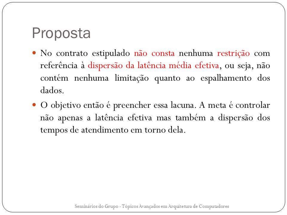 Proposta No contrato estipulado não consta nenhuma restrição com referência à dispersão da latência média efetiva, ou seja, não contém nenhuma limitaç