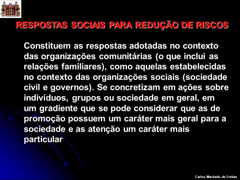 Carlos Machado de Freitas RESPOSTAS SOCIAIS PARA REDUÇÃO DE RISCOS Constituem as respostas adotadas no contexto das organizações comunitárias (o que i