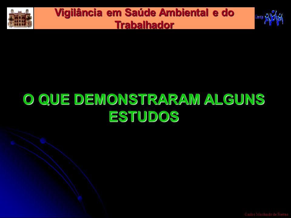 Vigilância em Saúde Ambiental e do Trabalhador Carlos Machado de Freitas O QUE DEMONSTRARAM ALGUNS ESTUDOS