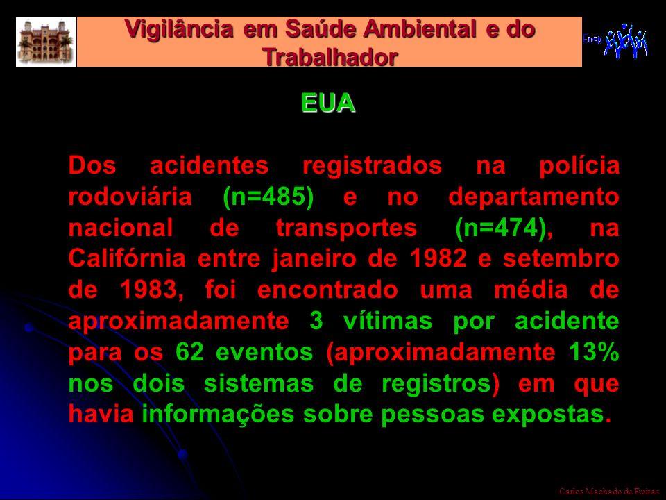 Vigilância em Saúde Ambiental e do Trabalhador Carlos Machado de Freitas EUA Dos acidentes registrados na polícia rodoviária (n=485) e no departamento