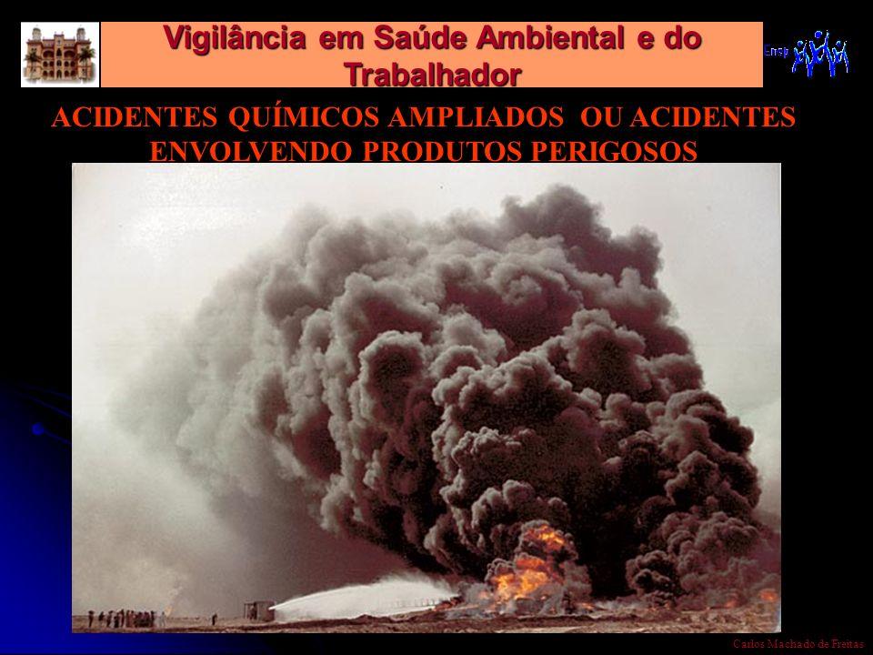 Vigilância em Saúde Ambiental e do Trabalhador Carlos Machado de Freitas ACIDENTES QUÍMICOS AMPLIADOS OU ACIDENTES ENVOLVENDO PRODUTOS PERIGOSOS