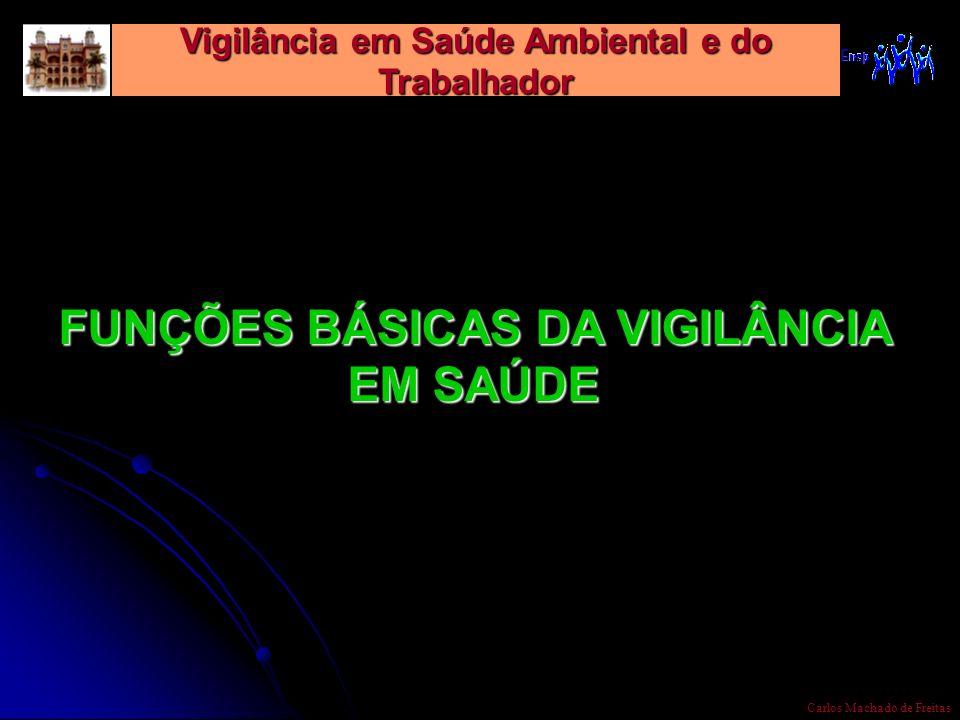 Vigilância em Saúde Ambiental e do Trabalhador Carlos Machado de Freitas FUNÇÕES BÁSICAS DA VIGILÂNCIA EM SAÚDE