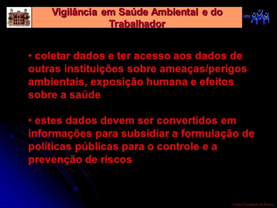 Vigilância em Saúde Ambiental e do Trabalhador Carlos Machado de Freitas coletar dados e ter acesso aos dados de outras instituições sobre ameaças/per