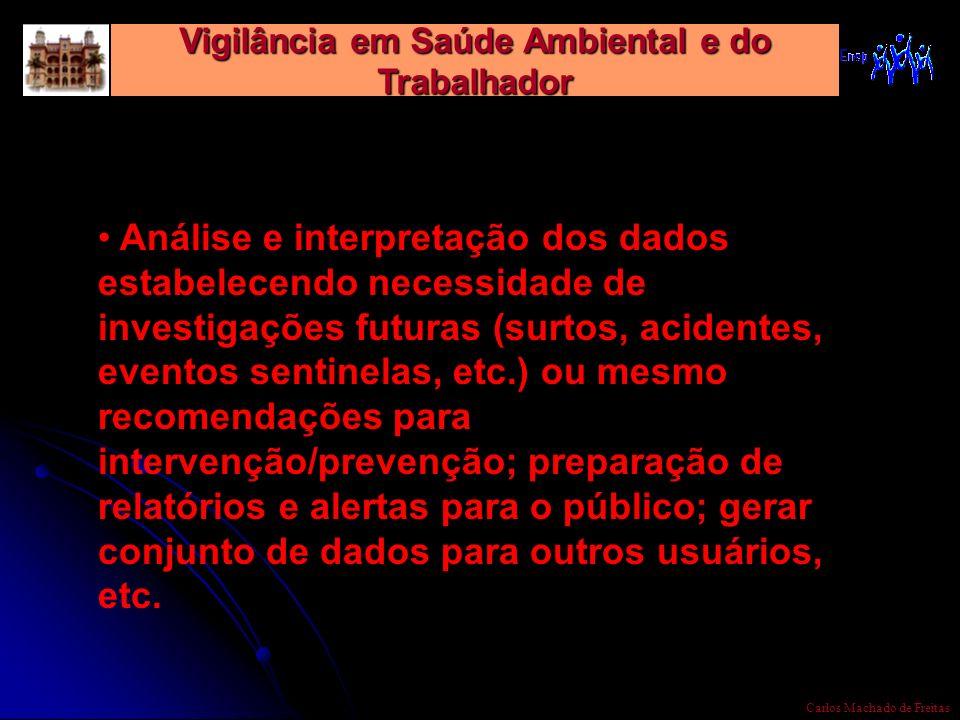 Vigilância em Saúde Ambiental e do Trabalhador Carlos Machado de Freitas Análise e interpretação dos dados estabelecendo necessidade de investigações