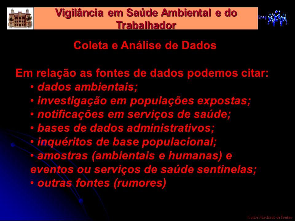 Vigilância em Saúde Ambiental e do Trabalhador Carlos Machado de Freitas Coleta e Análise de Dados Em relação as fontes de dados podemos citar: dados