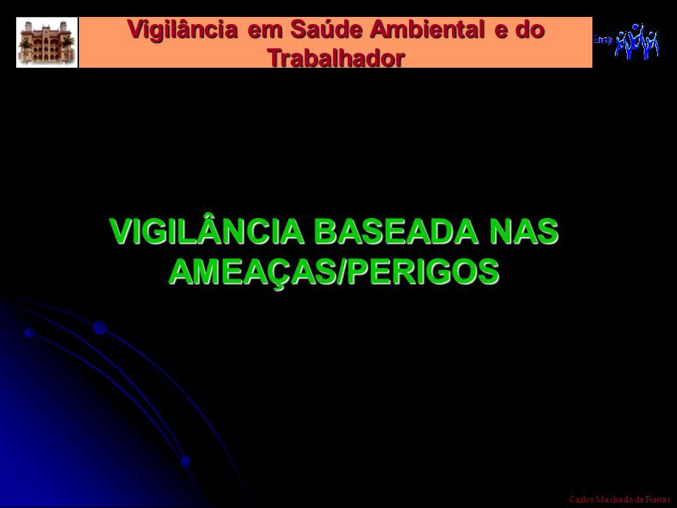 Vigilância em Saúde Ambiental e do Trabalhador Carlos Machado de Freitas VIGILÂNCIA BASEADA NAS AMEAÇAS/PERIGOS