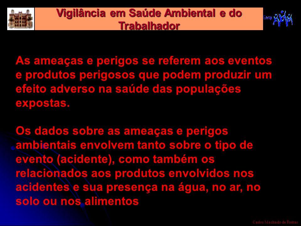 Vigilância em Saúde Ambiental e do Trabalhador Carlos Machado de Freitas As ameaças e perigos se referem aos eventos e produtos perigosos que podem pr