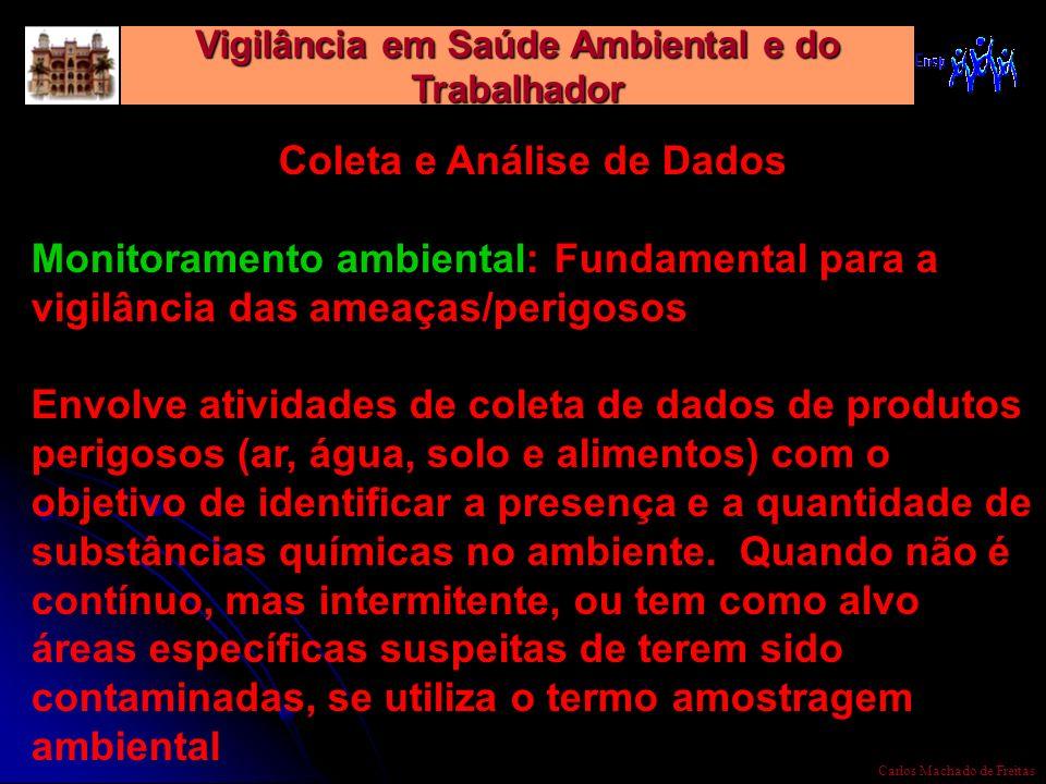 Vigilância em Saúde Ambiental e do Trabalhador Carlos Machado de Freitas Coleta e Análise de Dados Monitoramento ambiental: Fundamental para a vigilân