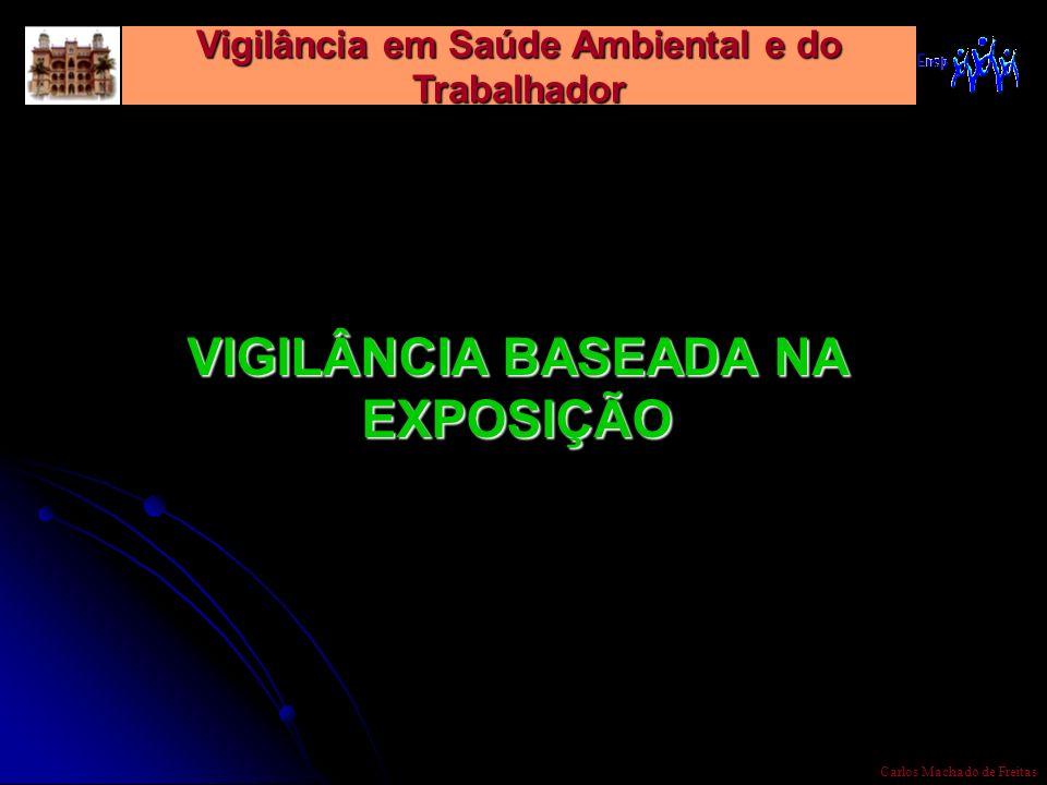 Vigilância em Saúde Ambiental e do Trabalhador Carlos Machado de Freitas VIGILÂNCIA BASEADA NA EXPOSIÇÃO