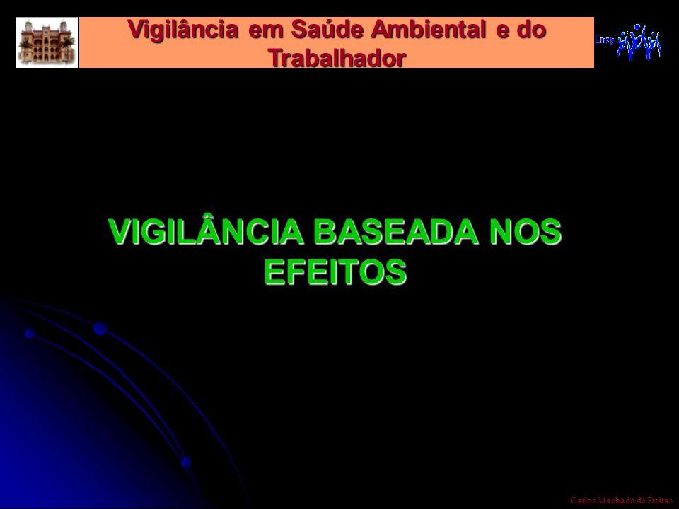 Vigilância em Saúde Ambiental e do Trabalhador Carlos Machado de Freitas VIGILÂNCIA BASEADA NOS EFEITOS