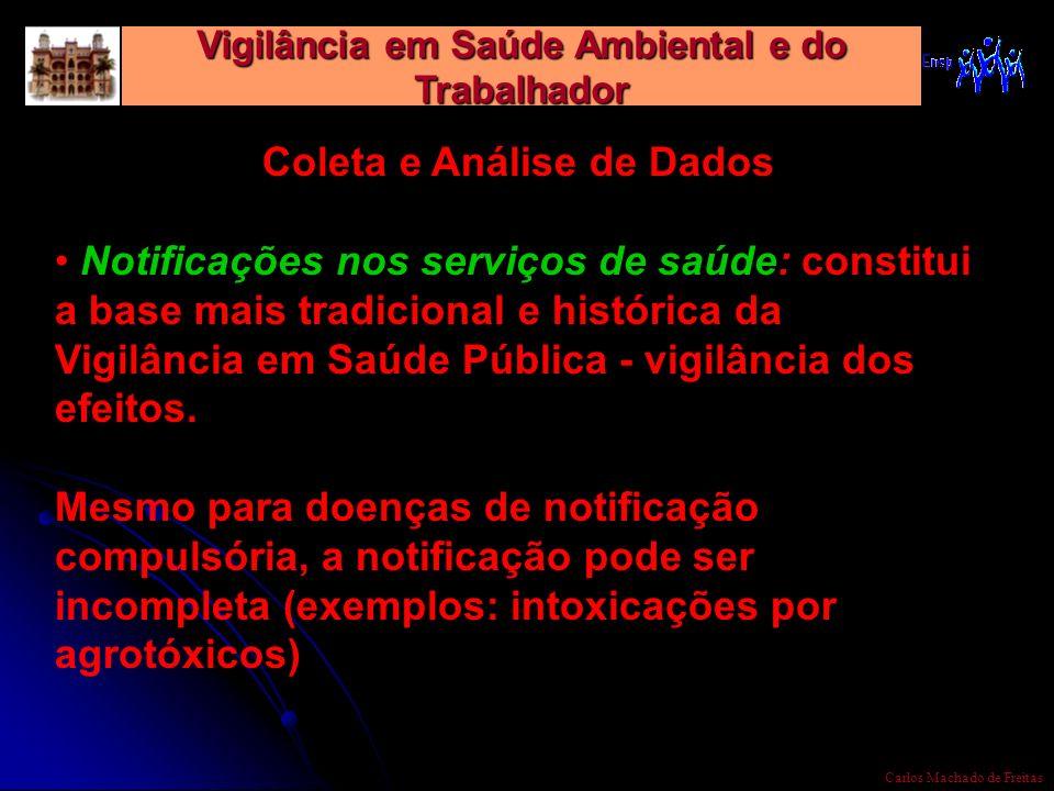 Vigilância em Saúde Ambiental e do Trabalhador Carlos Machado de Freitas Coleta e Análise de Dados Notificações nos serviços de saúde: constitui a bas