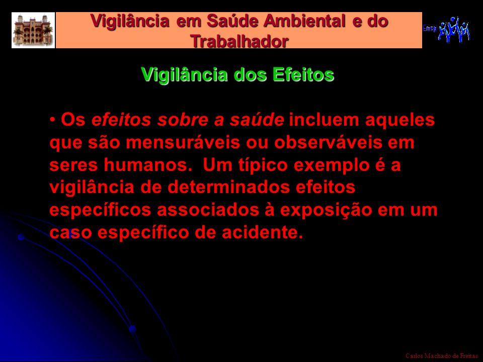 Vigilância em Saúde Ambiental e do Trabalhador Carlos Machado de Freitas Vigilância dos Efeitos Os efeitos sobre a saúde incluem aqueles que são mensu