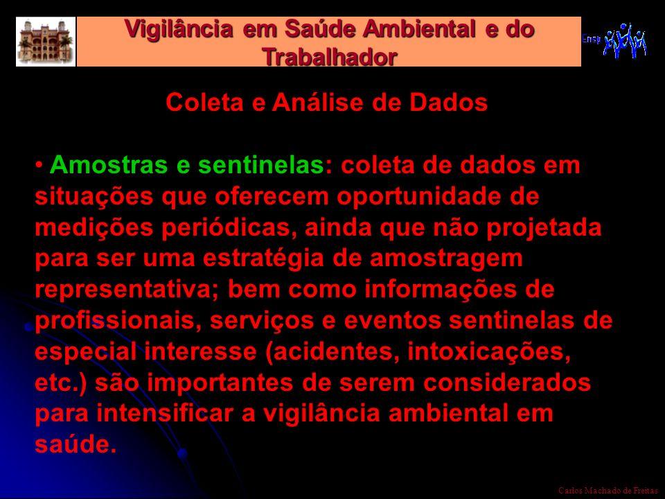 Vigilância em Saúde Ambiental e do Trabalhador Carlos Machado de Freitas Coleta e Análise de Dados Amostras e sentinelas: coleta de dados em situações