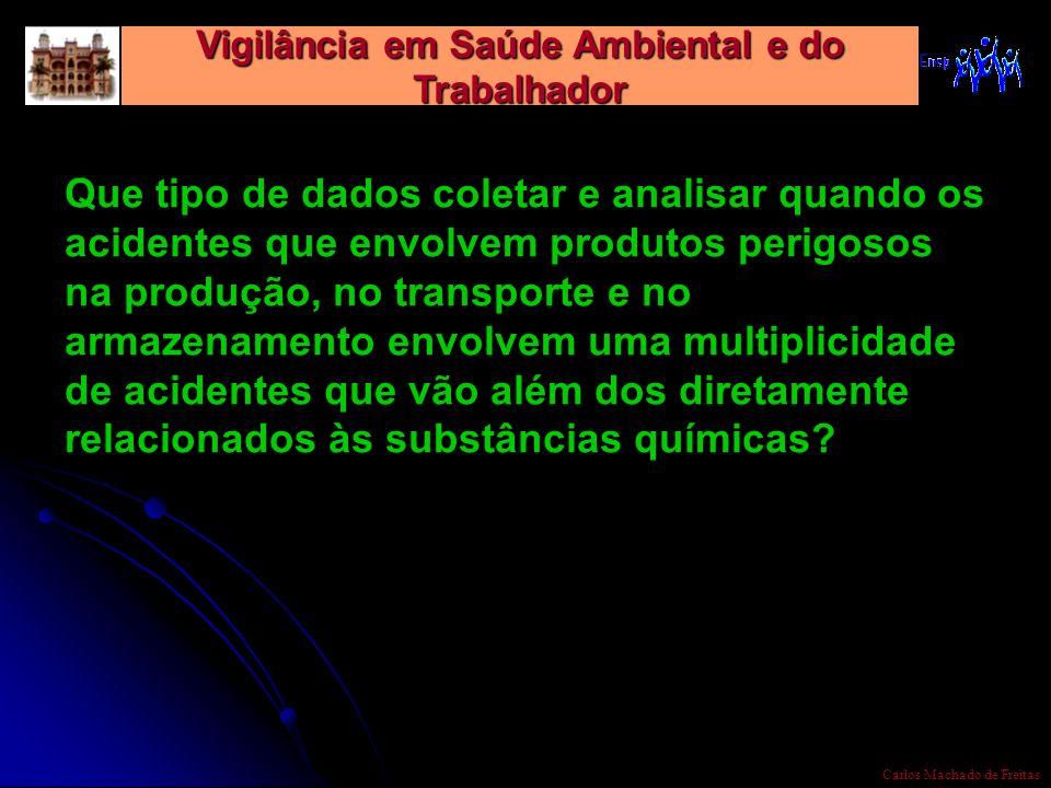 Vigilância em Saúde Ambiental e do Trabalhador Carlos Machado de Freitas Que tipo de dados coletar e analisar quando os acidentes que envolvem produto