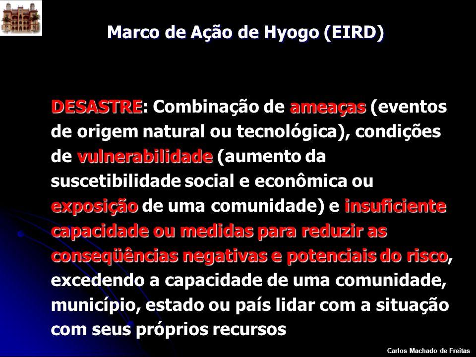 Carlos Machado de Freitas Marco de Ação de Hyogo (EIRD) DESASTREameaças vulnerabilidade exposiçãoinsuficiente capacidade ou medidas para reduzir as co