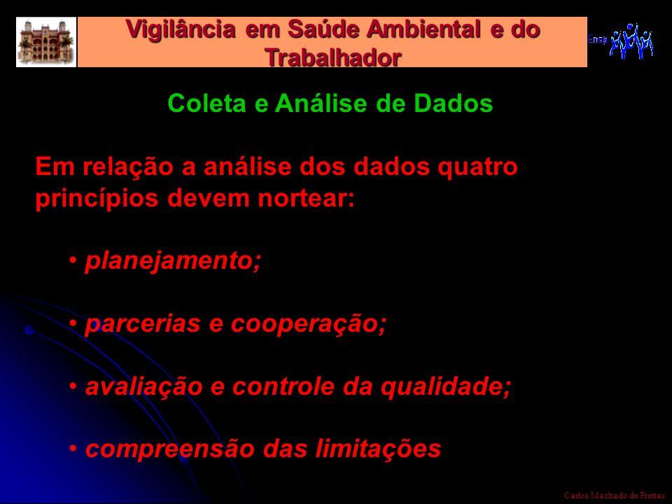 Vigilância em Saúde Ambiental e do Trabalhador Carlos Machado de Freitas Coleta e Análise de Dados Em relação a análise dos dados quatro princípios de