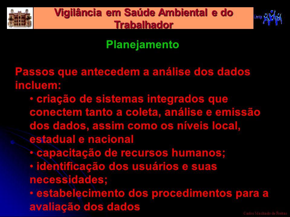 Vigilância em Saúde Ambiental e do Trabalhador Carlos Machado de Freitas Planejamento Passos que antecedem a análise dos dados incluem: criação de sis