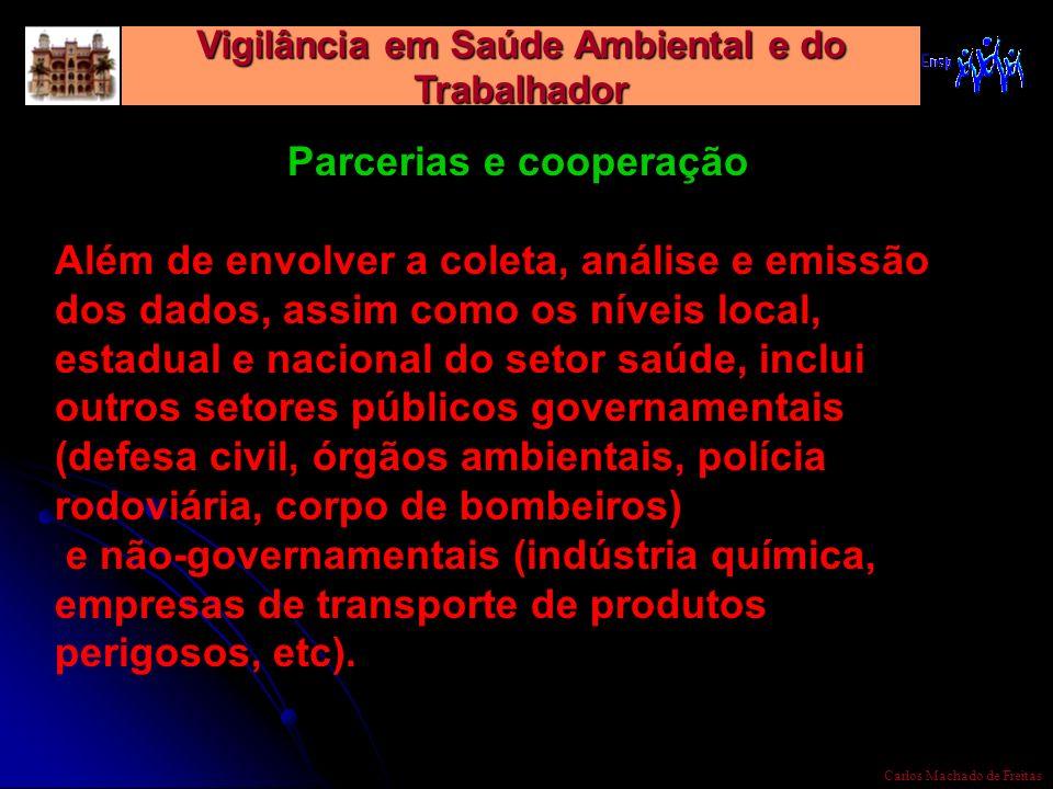 Vigilância em Saúde Ambiental e do Trabalhador Carlos Machado de Freitas Parcerias e cooperação Além de envolver a coleta, análise e emissão dos dados