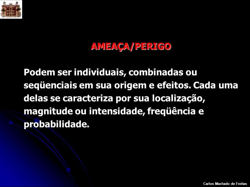 Carlos Machado de Freitas AMEAÇA/PERIGO Podem ser individuais, combinadas ou seqüenciais em sua origem e efeitos. Cada uma delas se caracteriza por su