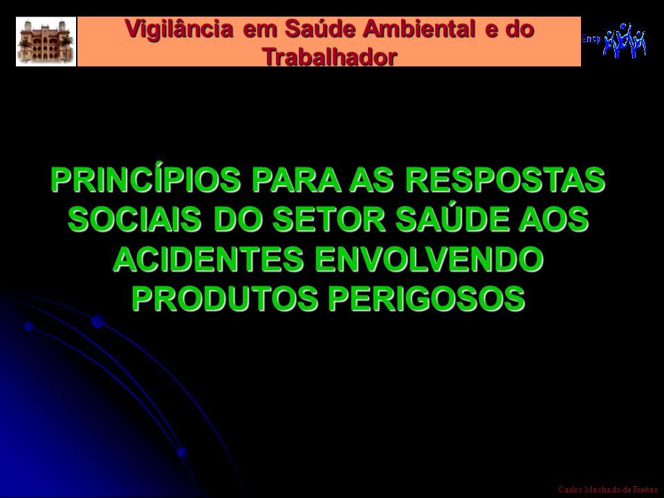 Vigilância em Saúde Ambiental e do Trabalhador Carlos Machado de Freitas PRINCÍPIOS PARA AS RESPOSTAS SOCIAIS DO SETOR SAÚDE AOS ACIDENTES ENVOLVENDO