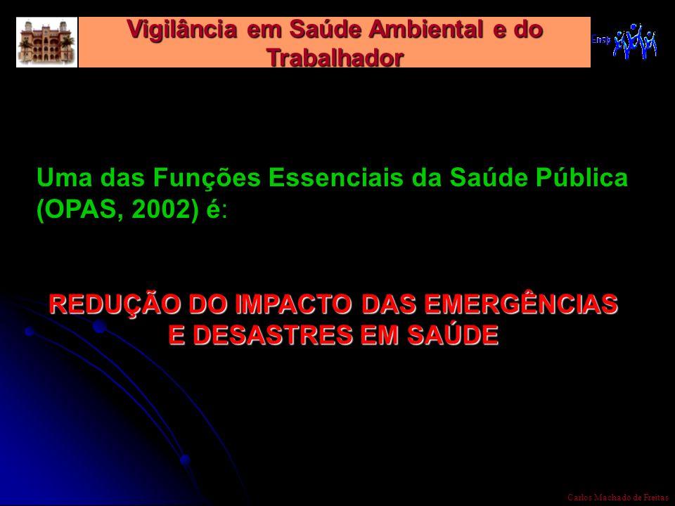Vigilância em Saúde Ambiental e do Trabalhador Carlos Machado de Freitas Uma das Funções Essenciais da Saúde Pública (OPAS, 2002) é: REDUÇÃO DO IMPACT