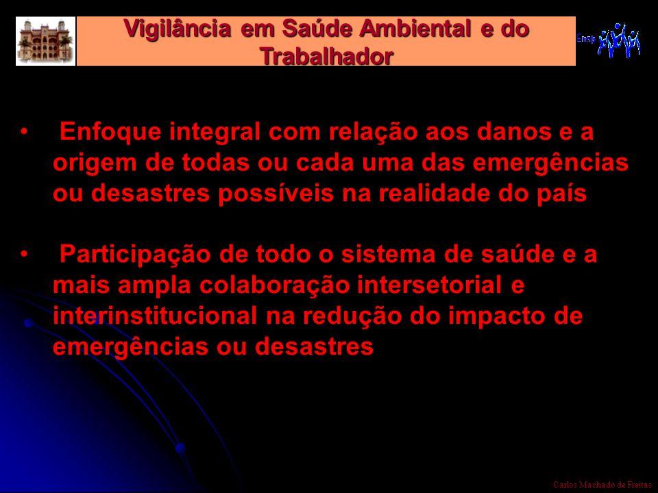 Vigilância em Saúde Ambiental e do Trabalhador Carlos Machado de Freitas Enfoque integral com relação aos danos e a origem de todas ou cada uma das em