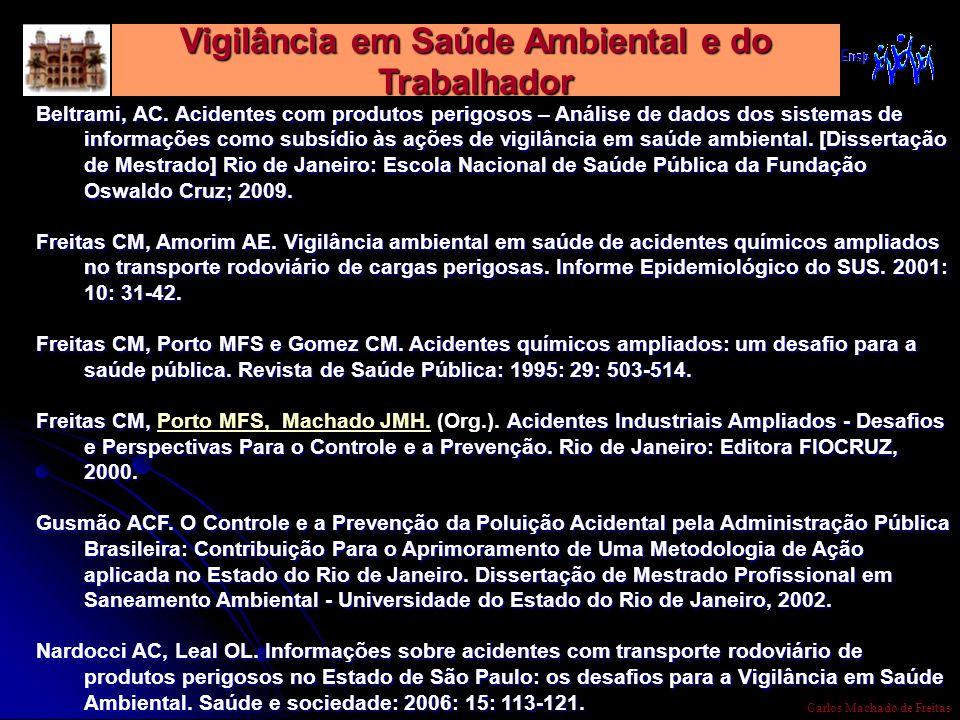 Vigilância em Saúde Ambiental e do Trabalhador Carlos Machado de Freitas Beltrami, AC. Acidentes com produtos perigosos – Análise de dados dos sistema