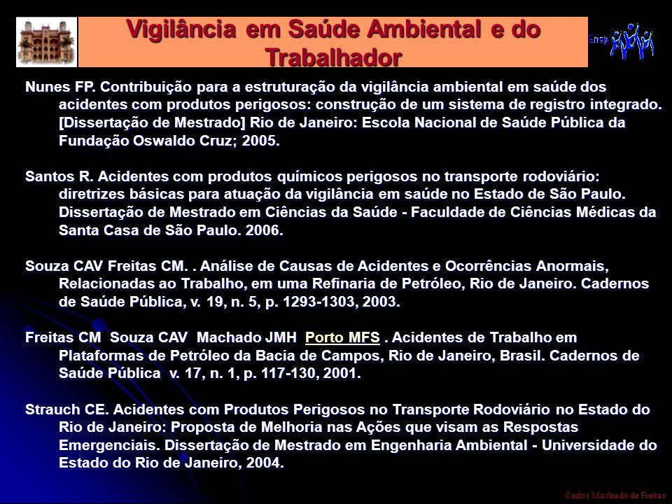 Vigilância em Saúde Ambiental e do Trabalhador Carlos Machado de Freitas Nunes FP. Contribuição para a estruturação da vigilância ambiental em saúde d