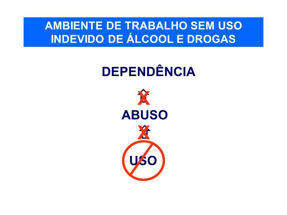 PROGRAMAS DE DEPENDÊNCIA QUÍMICA USO DEPENDÊNCIA ABUSO XXXX AMBIENTE DE TRABALHO SEM USO INDEVIDO DE ÁLCOOL E DROGAS