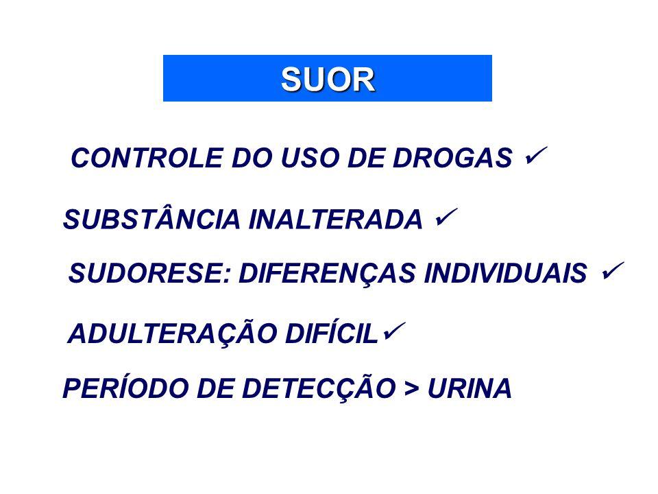 SUOR CONTROLE DO USO DE DROGAS SUBSTÂNCIA INALTERADA SUDORESE: DIFERENÇAS INDIVIDUAIS ADULTERAÇÃO DIFÍCIL PERÍODO DE DETECÇÃO > URINA