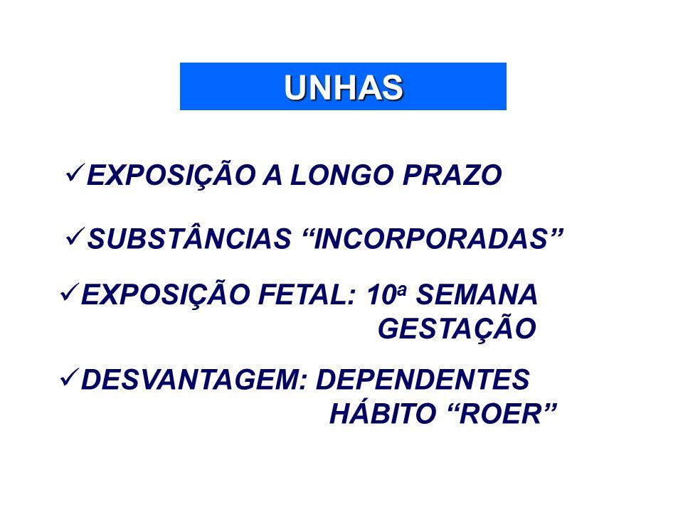 UNHAS EXPOSIÇÃO A LONGO PRAZO SUBSTÂNCIAS INCORPORADAS EXPOSIÇÃO FETAL: 10 a SEMANA GESTAÇÃO DESVANTAGEM: DEPENDENTES HÁBITO ROER