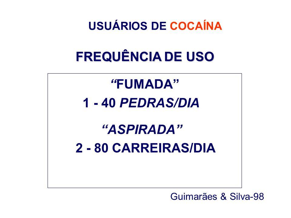 USUÁRIOS DE COCAÍNA Guimarães & Silva-98 FREQUÊNCIA DE USO FUMADA 1 - 40 PEDRAS/DIA ASPIRADA 2 - 80 CARREIRAS/DIA