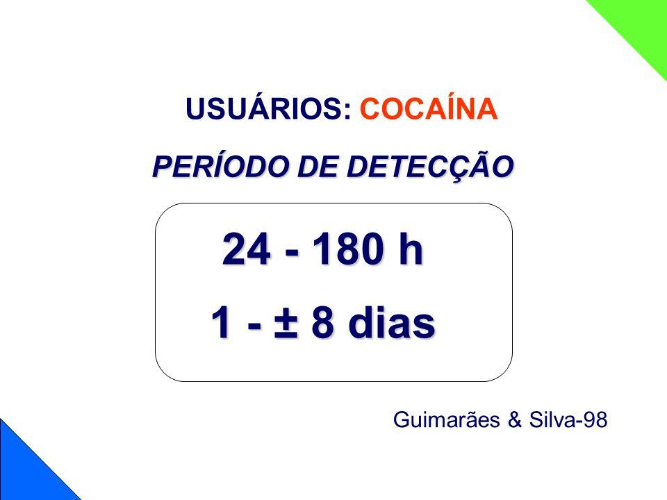 Guimarães & Silva-98 PERÍODO DE DETECÇÃO 24 - 180 h 1 - ± 8 dias USUÁRIOS: COCAÍNA
