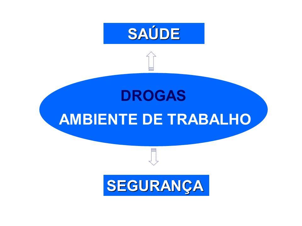 DROGAS SEGURANÇA SAÚDE AMBIENTE DE TRABALHO