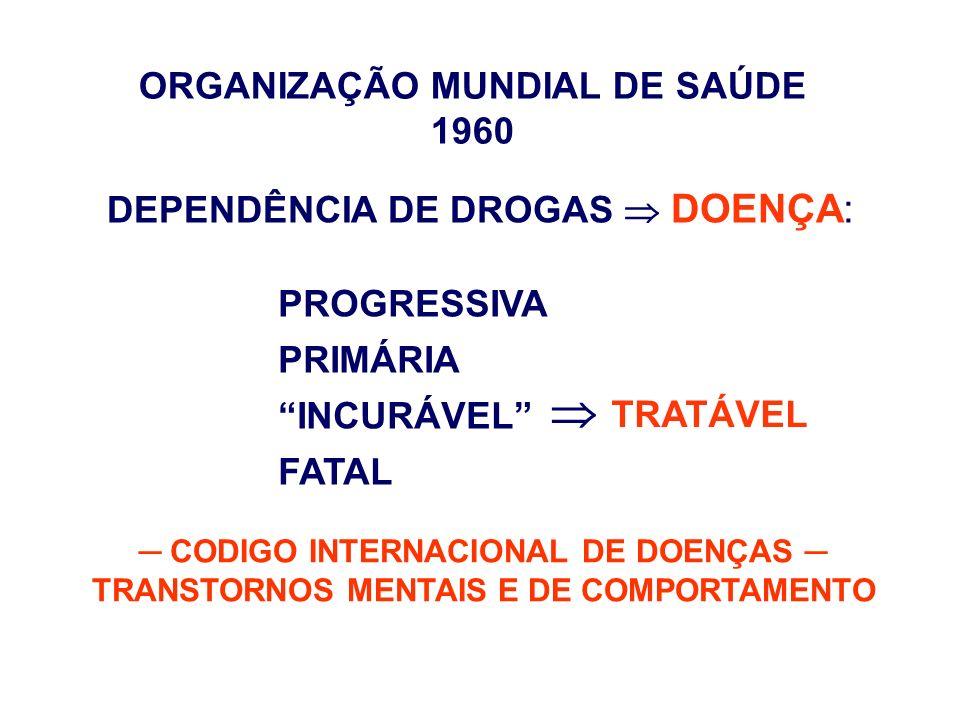 ORGANIZAÇÃO MUNDIAL DE SAÚDE 1960 DEPENDÊNCIA DE DROGAS DOENÇA: CODIGO INTERNACIONAL DE DOENÇAS TRANSTORNOS MENTAIS E DE COMPORTAMENTO TRATÁVEL PROGRE