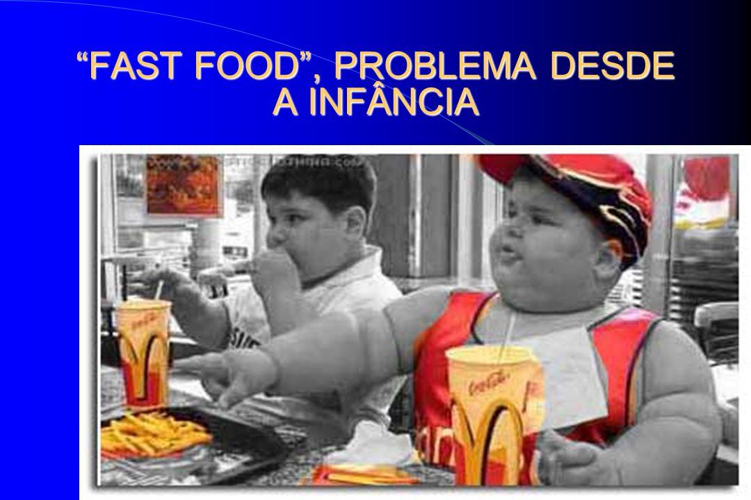 FAST FOOD, PROBLEMA DESDE A INFÂNCIA